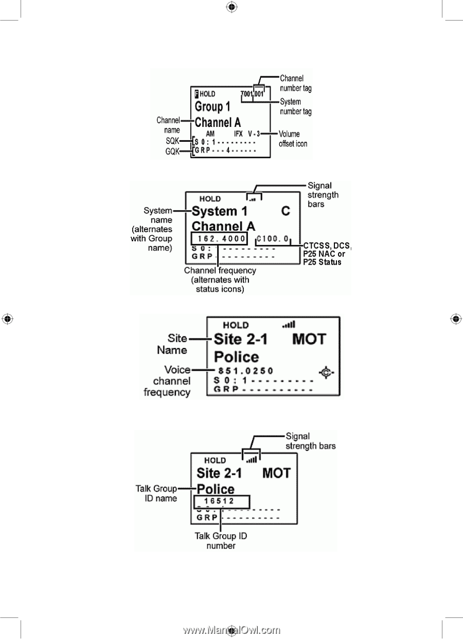 Uniden BCD996P2   English Manual - Page 35