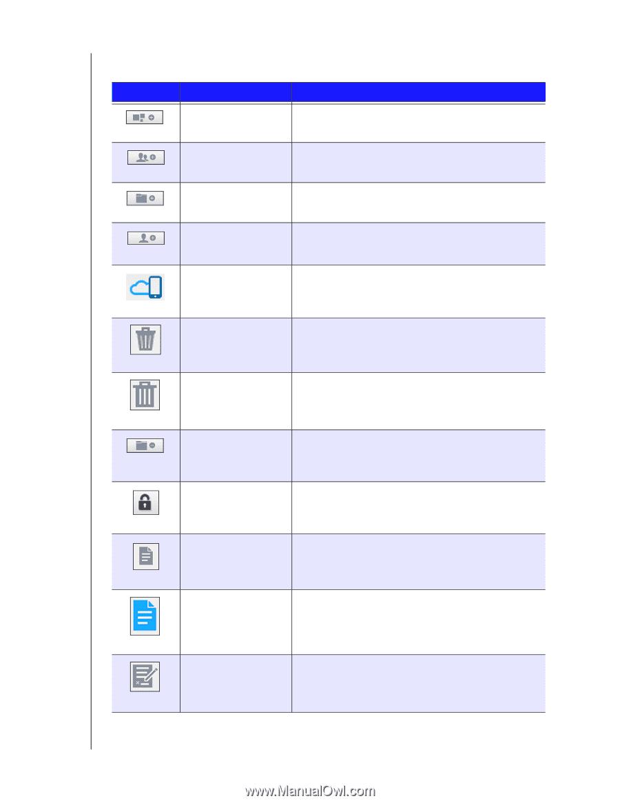 Western Digital My Cloud PR4100 | User Manual - Page 116