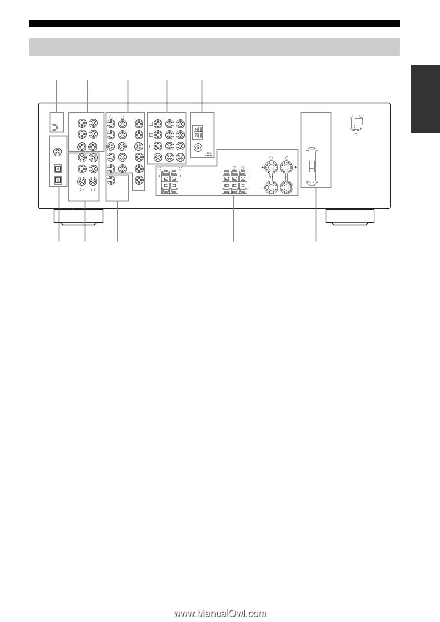 yamaha htr 5930 owner s manual page 13 rh manualowl com Yamaha AV Receiver HTR-5930 yamaha htr 5930 user manual