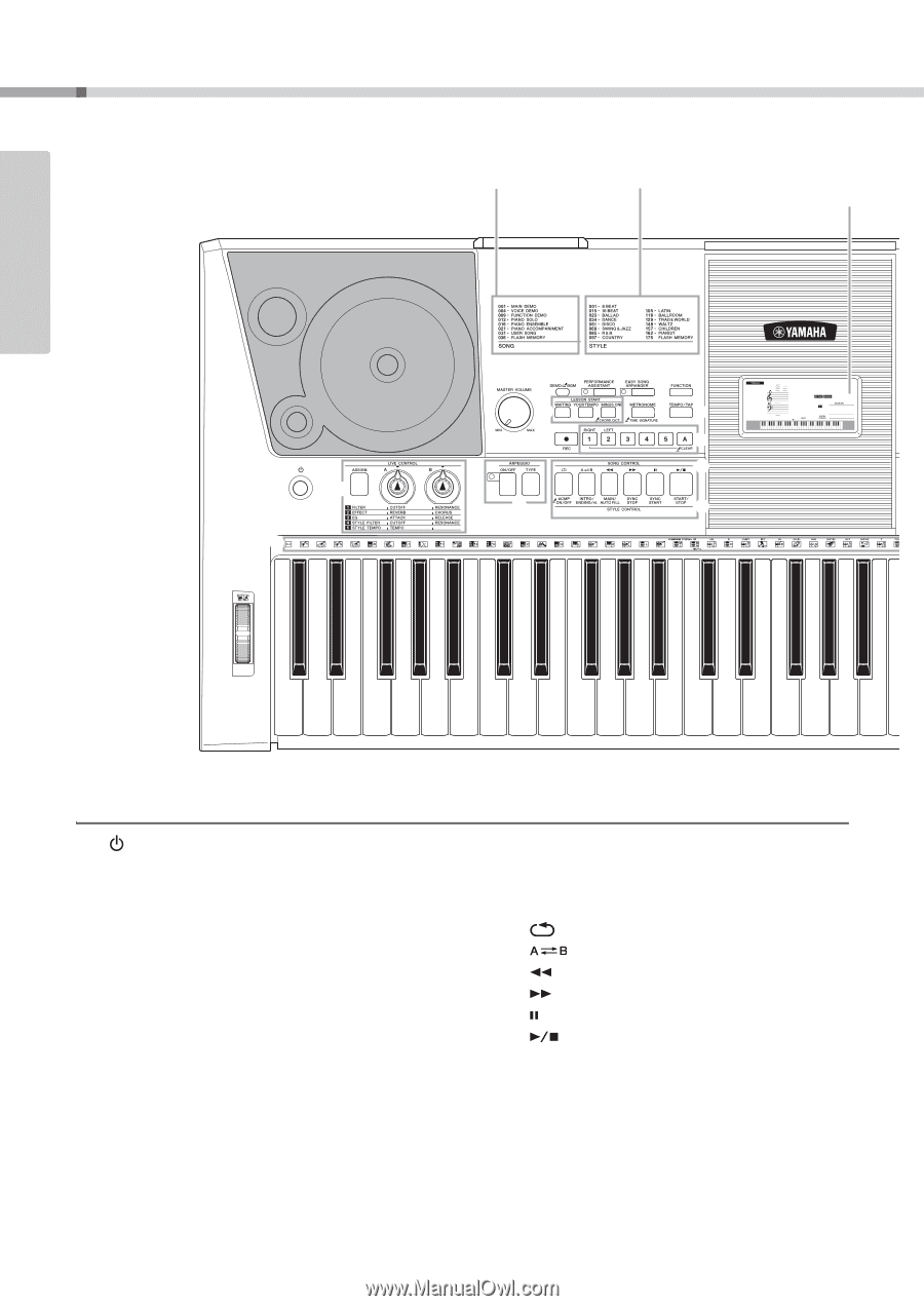 yamaha psr e423 owner s manual page 11 rh manualowl com Digital Keyboard Yamaha PSR E423 yamaha psr e423 service manual