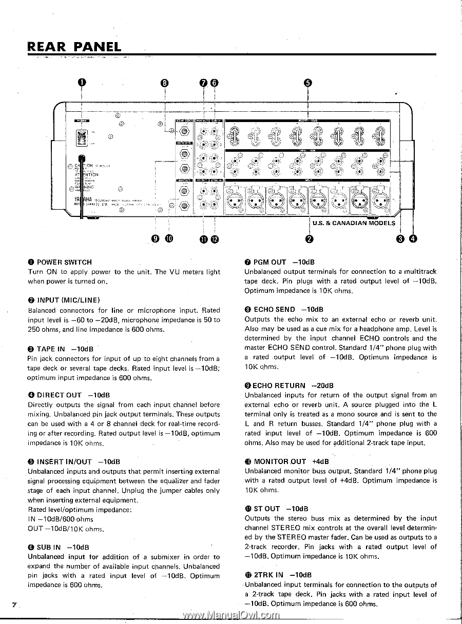 Yamaha RM804 | Owner's Manual (image) - Page 7