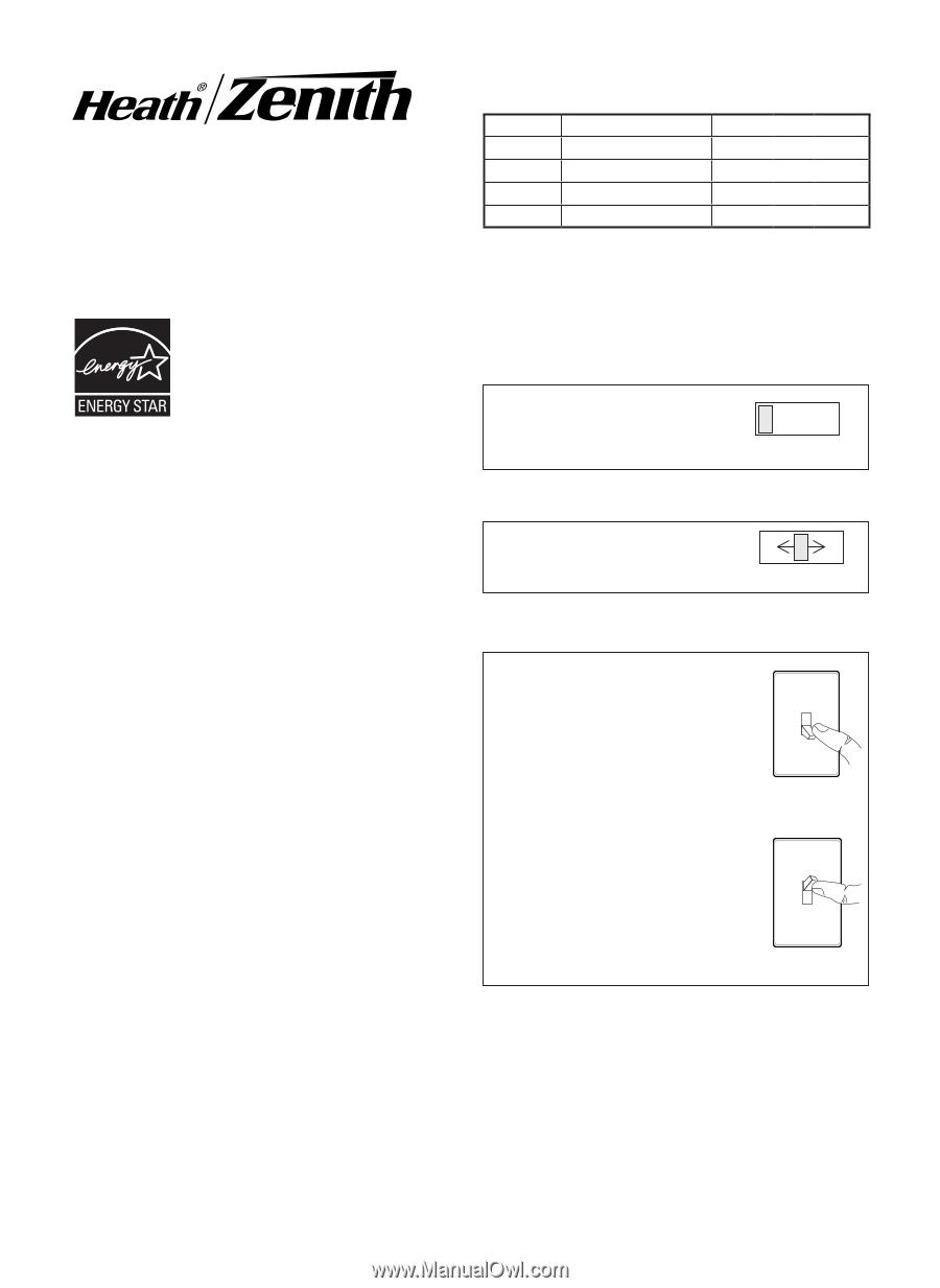 zenith motion sensor wiring diagram zenith sl 4192 bk user guide  zenith sl 4192 bk user guide