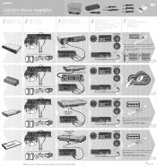 Bose Lifestyle 3 ManualManualOwl.com