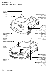 mazda horn wiring diagram wiring diagram and hernes 2017 mazda 3 fuse box wiring diagrams